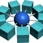 Hub network small